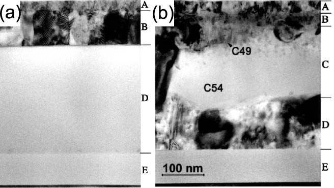 TEM images of the stacking structures before and after annealing at 900 K