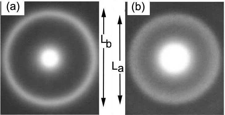 SAED patterns of a Zr55Al10Ni5Cu30 metallic glass before (a) and after (b) plastic deformation