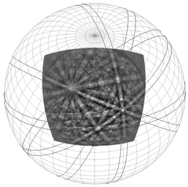 formation of a Ge EBSD pattern projected onto a sphere centered at the PC (pattern center)