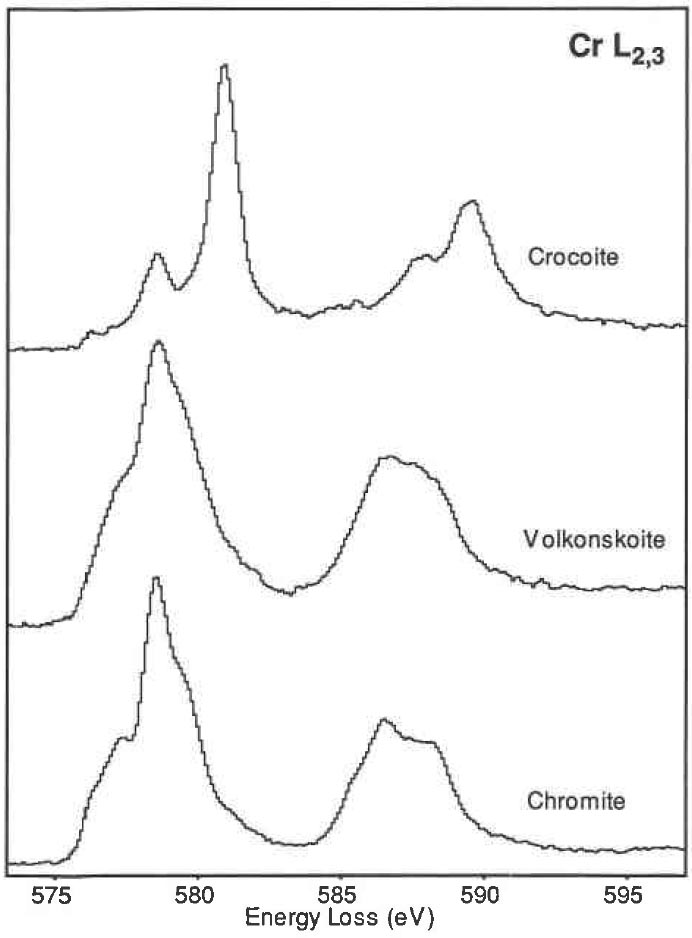 Cr L2,3 edges obtained from chromite (Cr3+), volkonskoite (Cr3+), and crocoite (Cr6+)