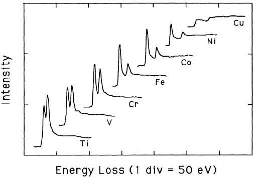 The deconvoluted and background-subtracted L2,3 energy-loss spectra for the 3d transition metals