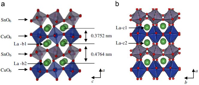 double perovskite-rocksalt oxides La2CuSnO6 (LCSO) determined by X-ray analysis