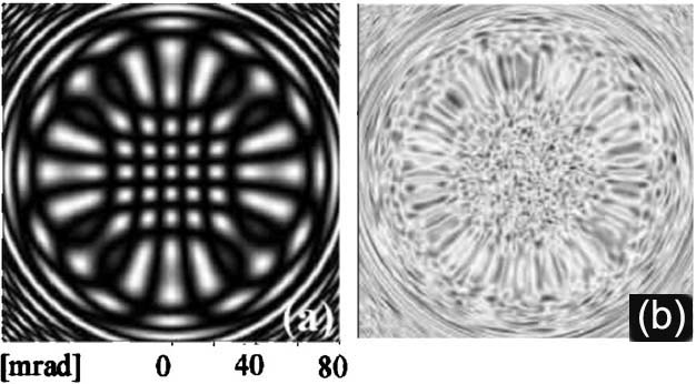 Simulated Ronchigrams with a spherical aberration of 10 µm and a defocus of -70 nm