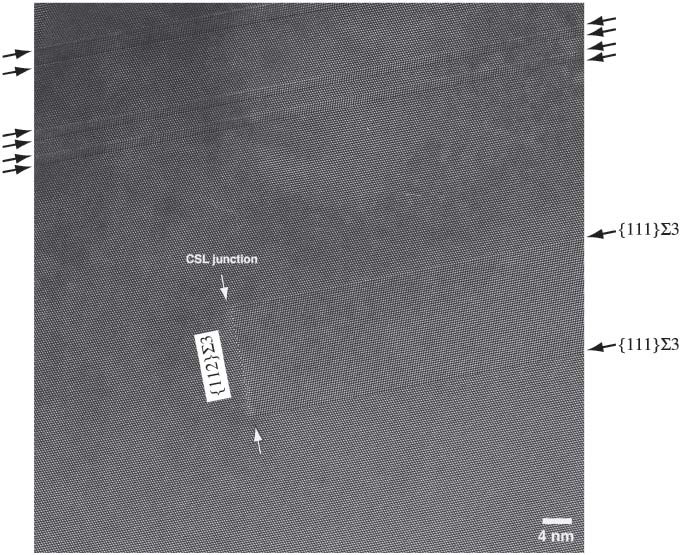 typical HRTEM of {112} and {111} Σ3 CSL grain boundaries and their junction in polycrystalline silicon