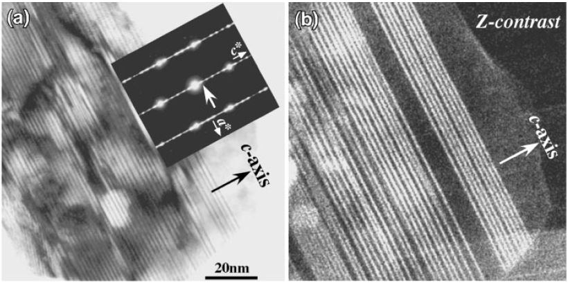 (a) HRTEM and (b) HAADF-STEM images of nanocrystalline Mg97Zn1Y2 alloy